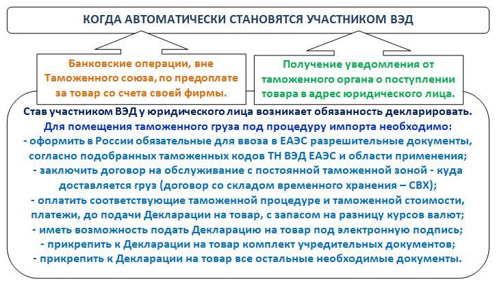 Poleznaya-informaciya